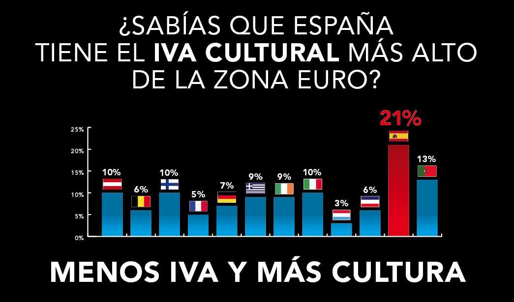 iva_cultural